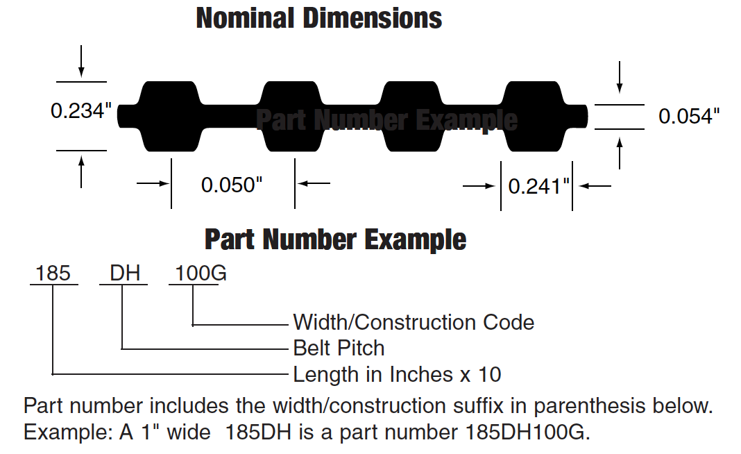 Synchro-Link® Double-Sided Timing Belts - Neoprene