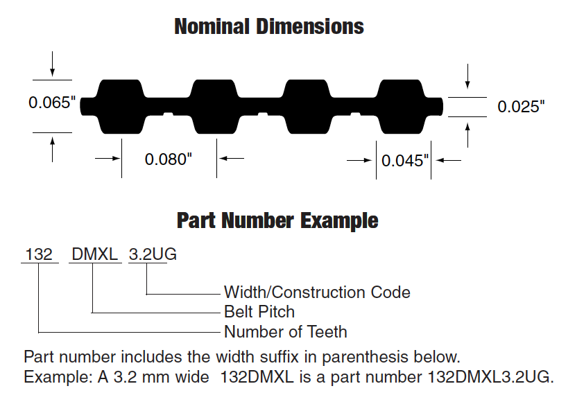 Synchro-Link® Double-Sided Timing Belts - Polyurethane (ARPM)