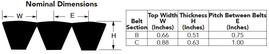 Power King® Combo (B, C, D)