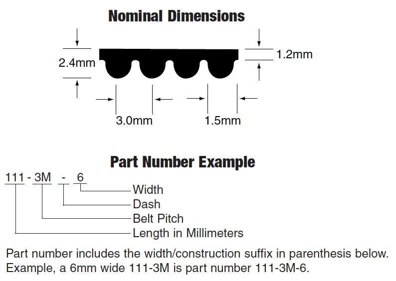Synchro-Link® HT Timing Belts