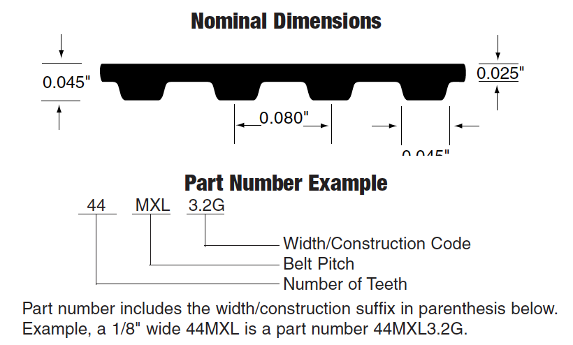 Synchro-Link® Trapezoidal Timing Belts