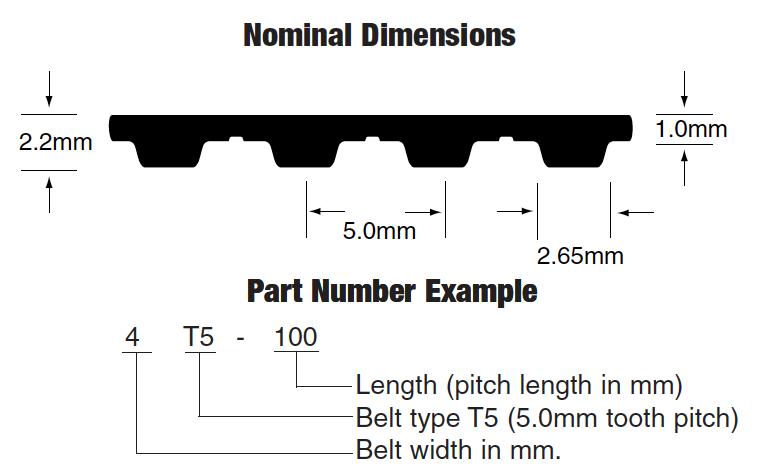 Synchro-Link® Timing Belts - Polyurethane (Metric)