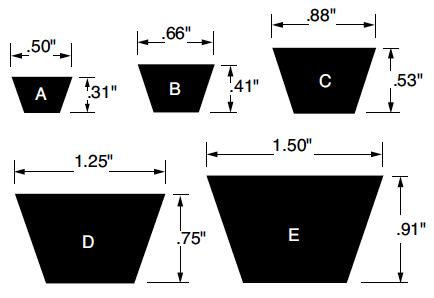 Power King® (A, B, C, D, E)