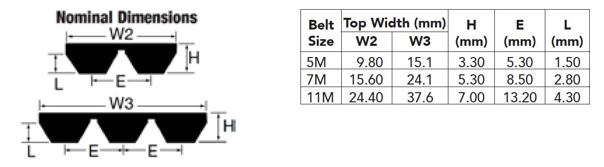 BanFlex® Combo (5MS, 7MS, 11MS)